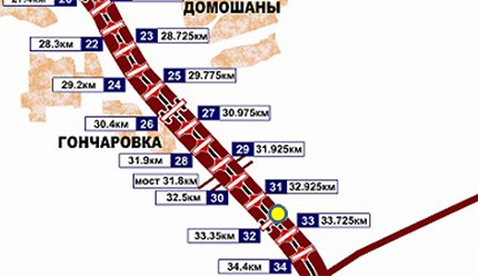 Схема размещения ЩРК №32 (33,35 км)