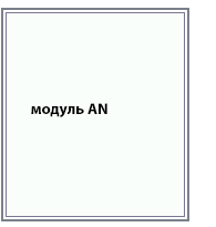 Световой указатель модуль AN